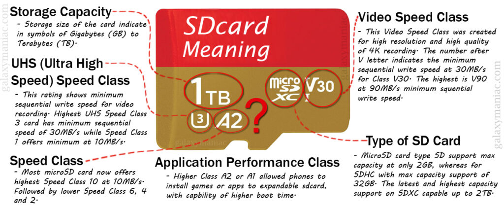 sdcardsymbolswithmeanings